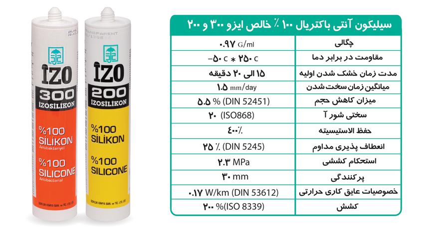 سیلیکون آنتی باکتریال 100% خالص ایزو 200 و 300